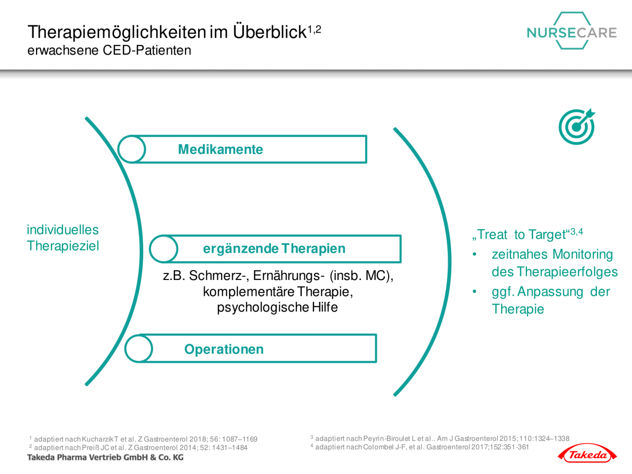 Therapieoptionen 1